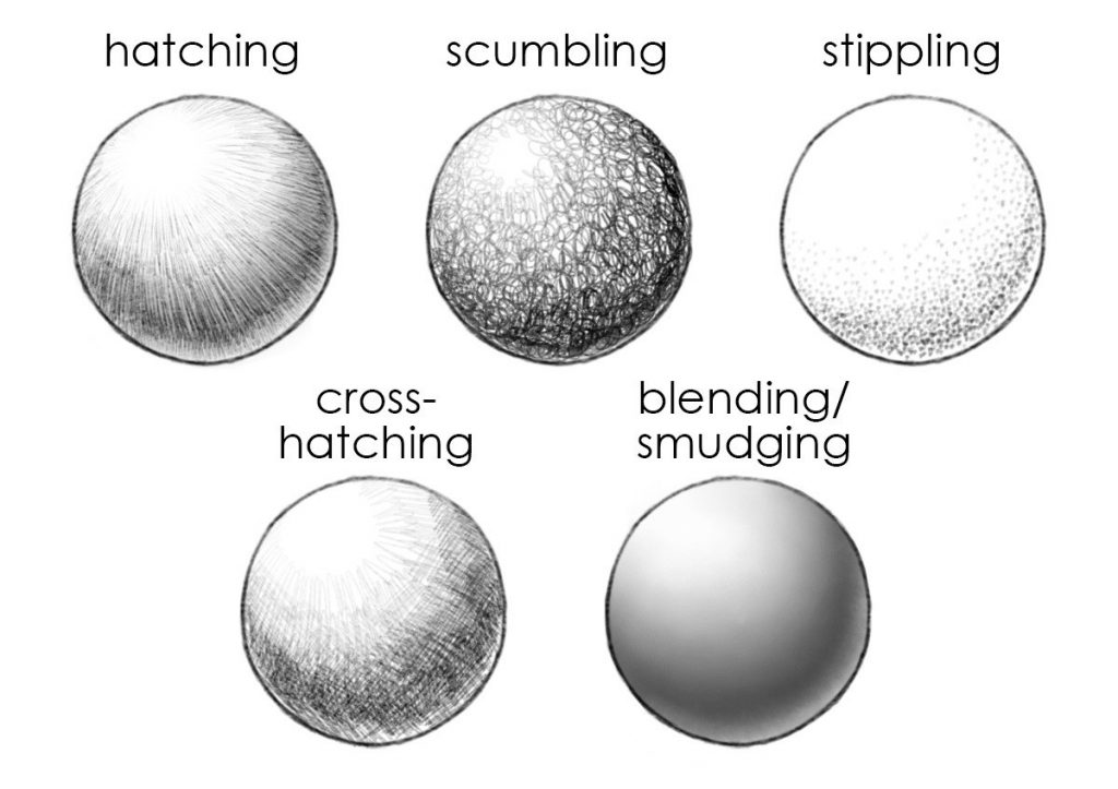 Lena's Drawing 101 — LESSON FOUR: SHADING TECHNIQUES In Lesson ...
